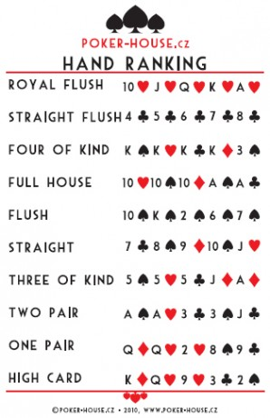 Texas Holdem Ranks